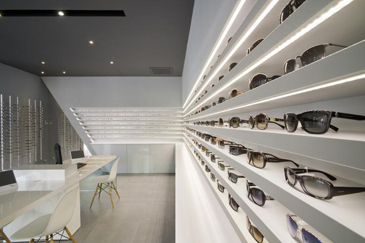 Lighting Fixtures For Retail S